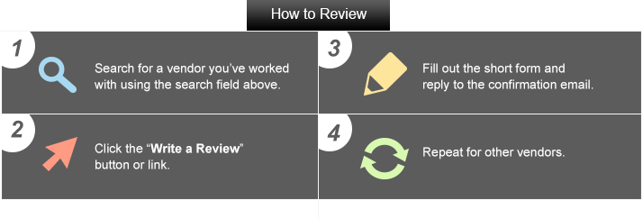 How to review